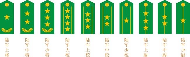 Army rank insignias map image